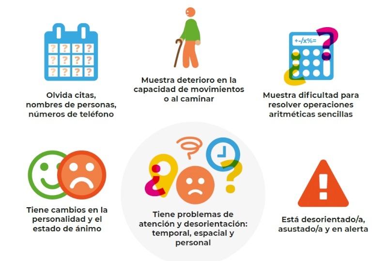 """Projecte d'informació i sensibilització social  """"Entorns Amigables i Solidaris amb les Demències"""""""